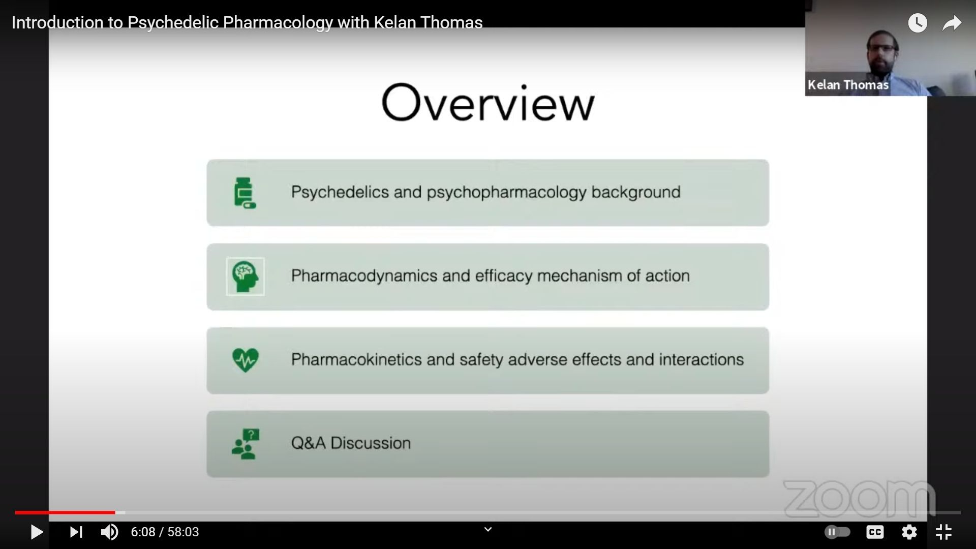 Introduction to Psychedelic Pharmacology with Kelan Thomas